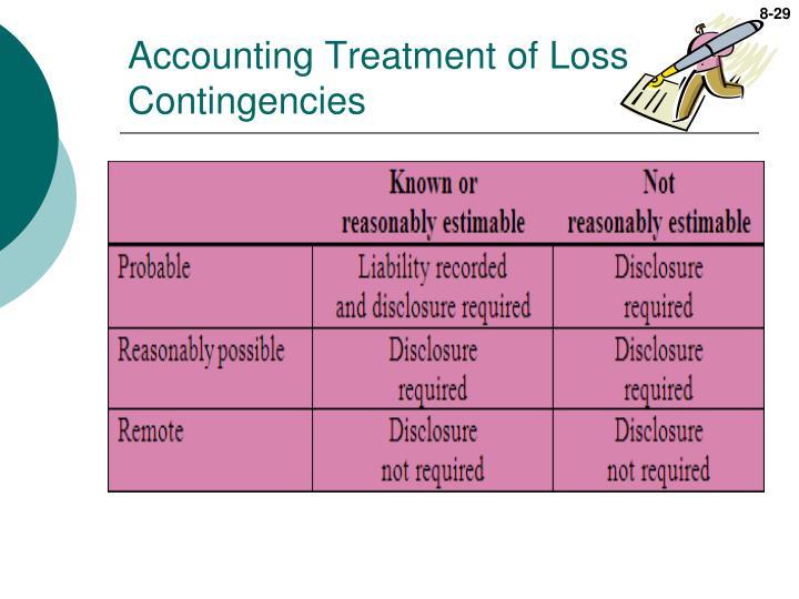 Accounting Treatment of Loss Contingencies