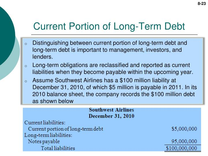 Current Portion of Long-Term Debt