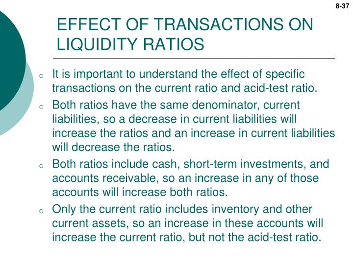 EFFECT OF TRANSACTIONS ON LIQUIDITY RATIOS