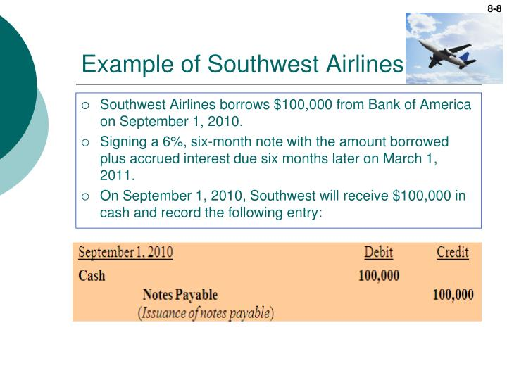 Example of Southwest Airlines