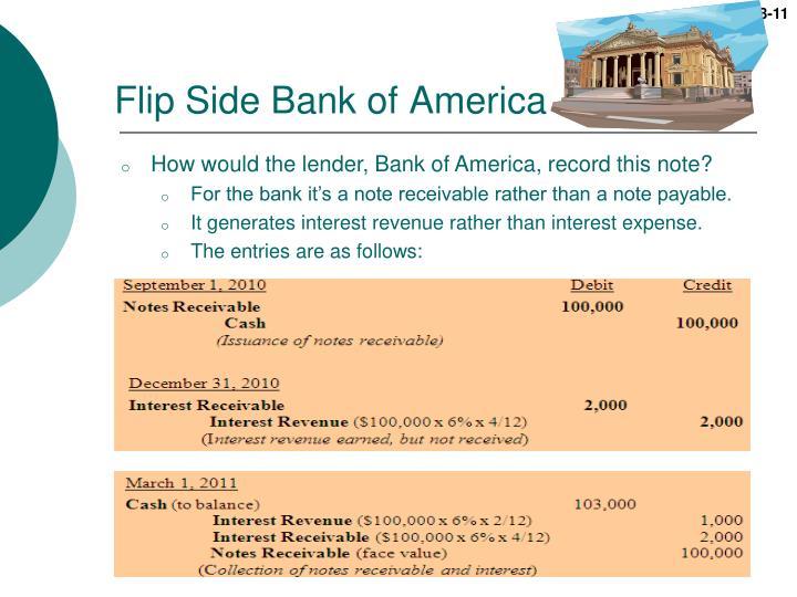 Flip Side Bank of America