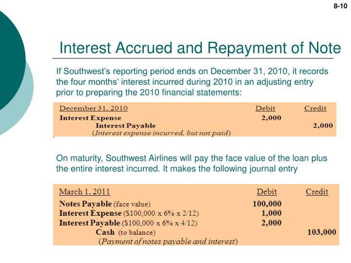 Interest Accrued and Repayment of Note