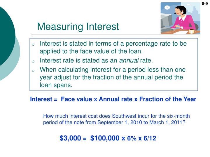 Measuring Interest