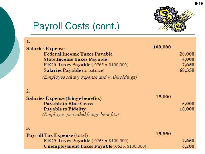 Payroll Costs (cont.)