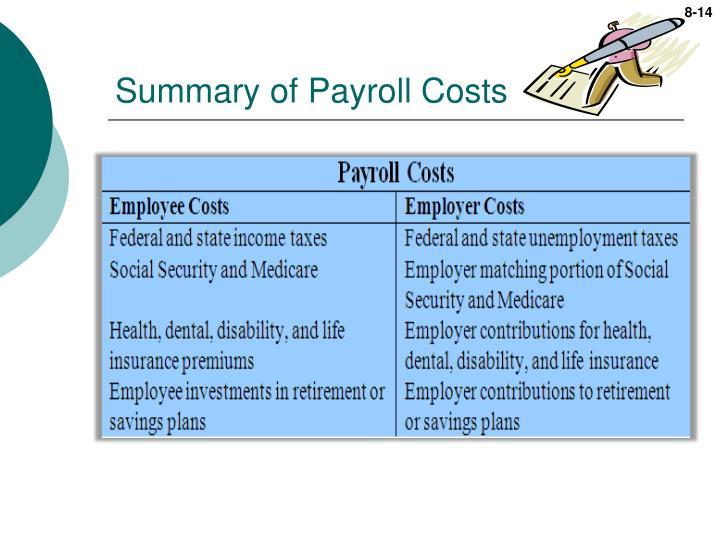 Summary of Payroll Costs