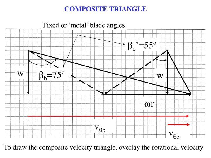 COMPOSITE TRIANGLE
