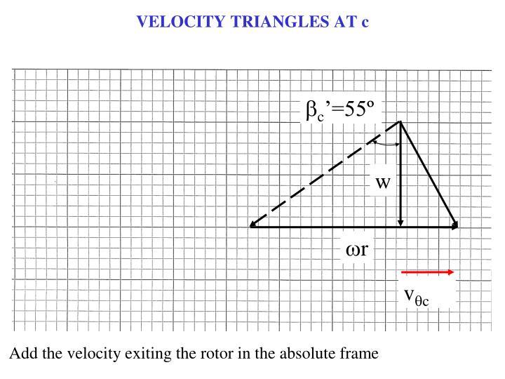 VELOCITY TRIANGLES AT c