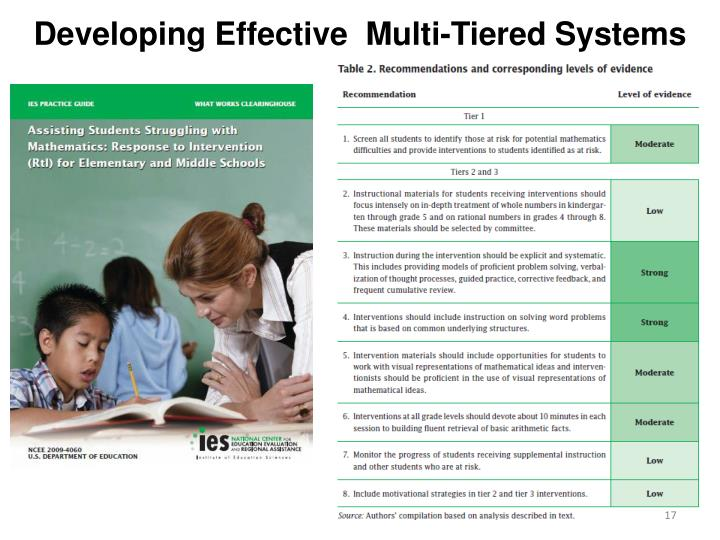 Developing Effective  Multi-Tiered Systems