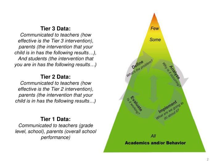 Tier 3 Data: