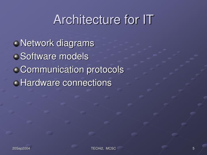 Architecture for IT