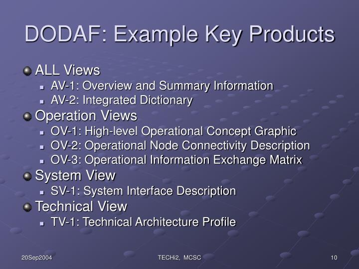 DODAF: Example Key Products