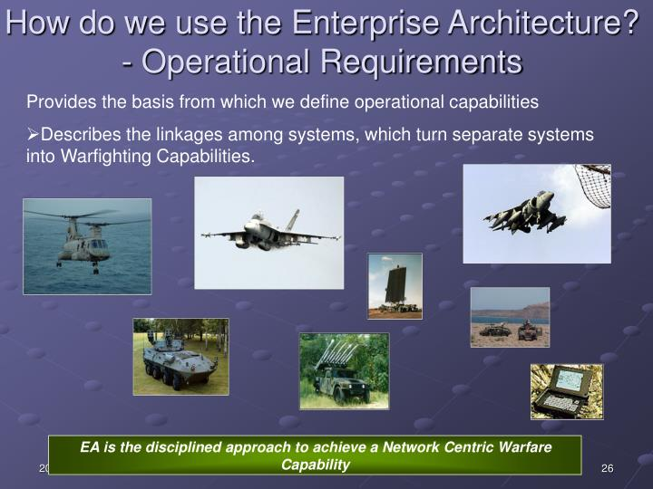 How do we use the Enterprise Architecture? - Operational Requirements