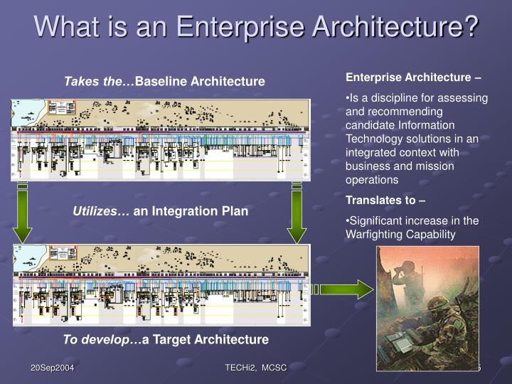 What is an Enterprise Architecture?