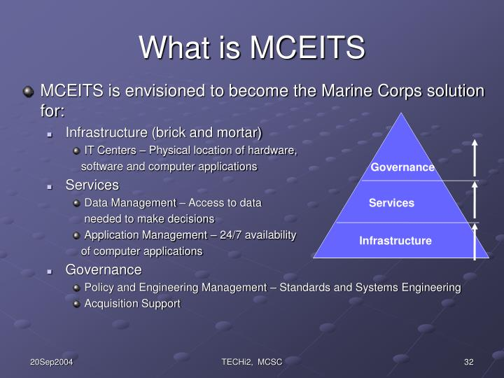 What is MCEITS