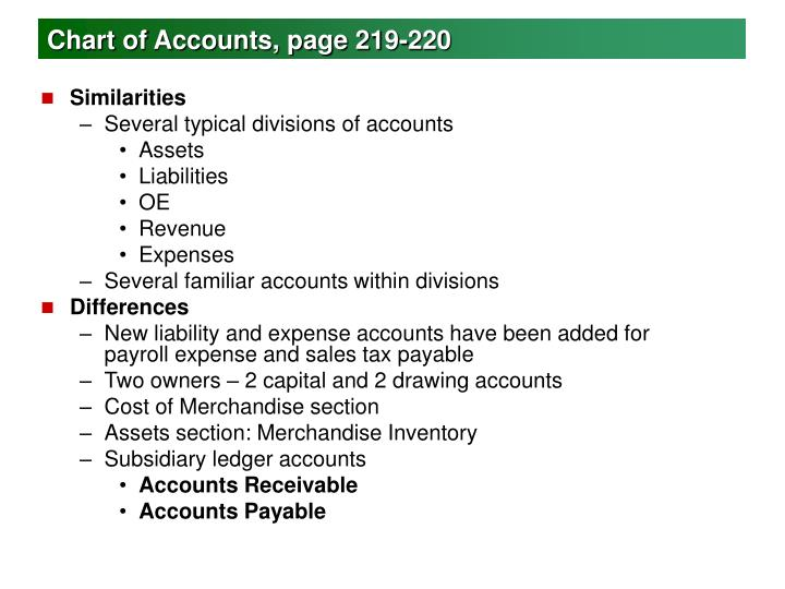 Chart of Accounts, page 219-220