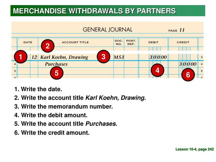 MERCHANDISE WITHDRAWALS BY PARTNERS