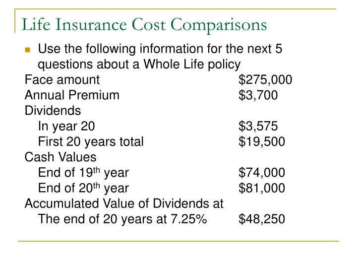 Life Insurance Cost Comparisons