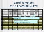 excel template for a learning curve