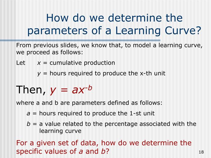 How do we determine the parameters of a Learning Curve?