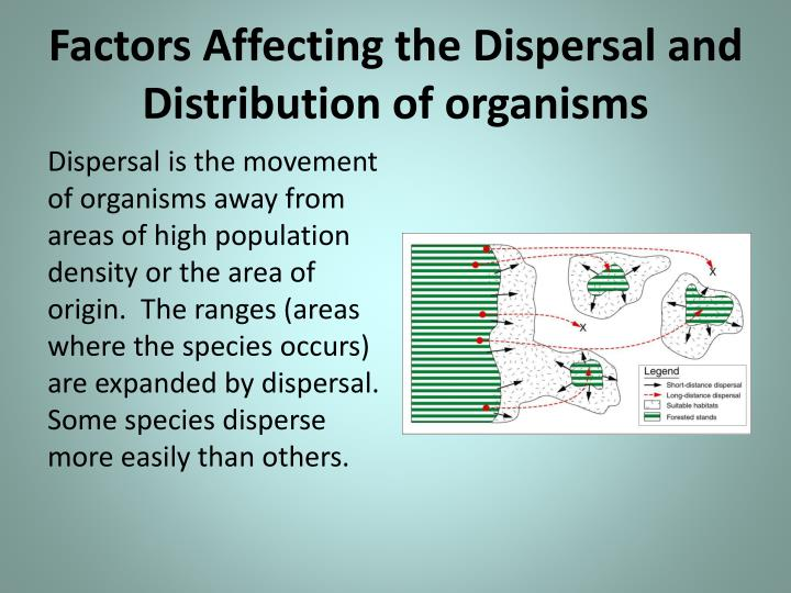 Factors Affecting the Dispersal and Distribution of organisms
