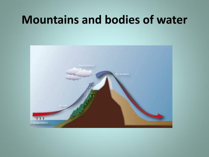 Mountains and bodies of water