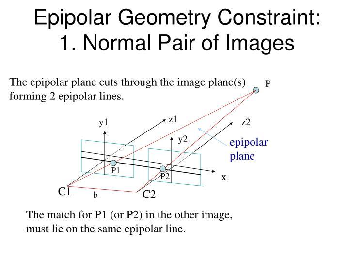 Epipolar Geometry Constraint:
