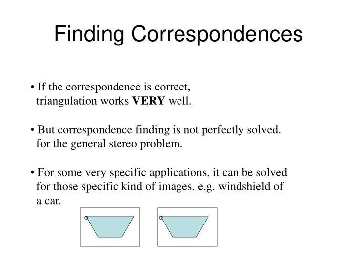 Finding Correspondences