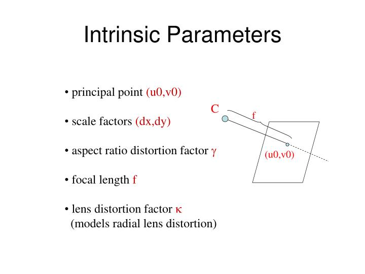 Intrinsic Parameters