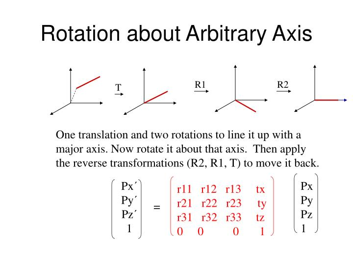 Rotation about Arbitrary Axis