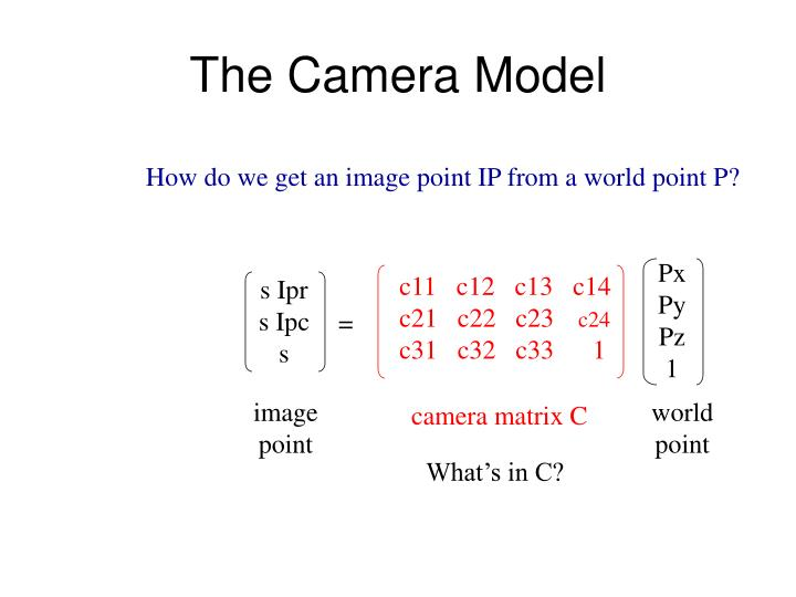 The Camera Model