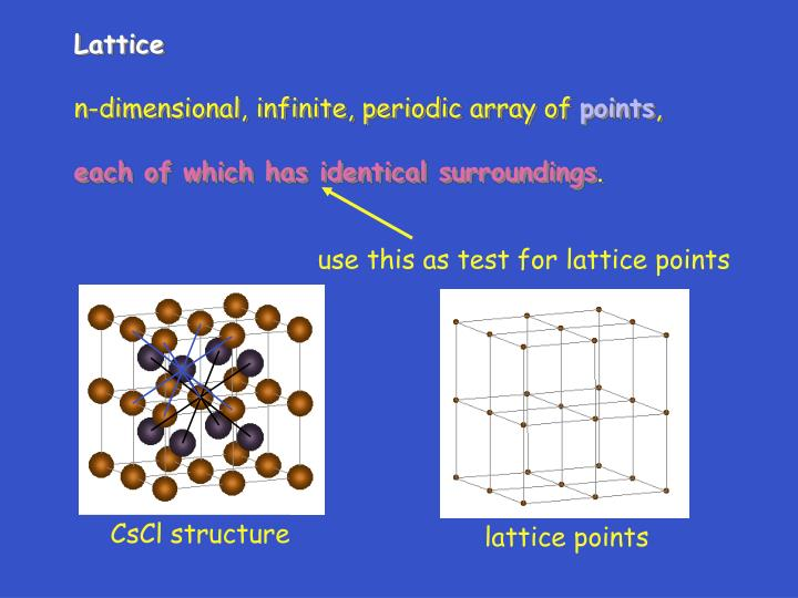use this as test for lattice points