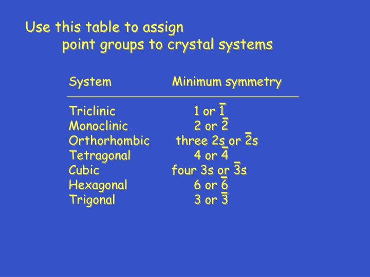 Use this table to assign