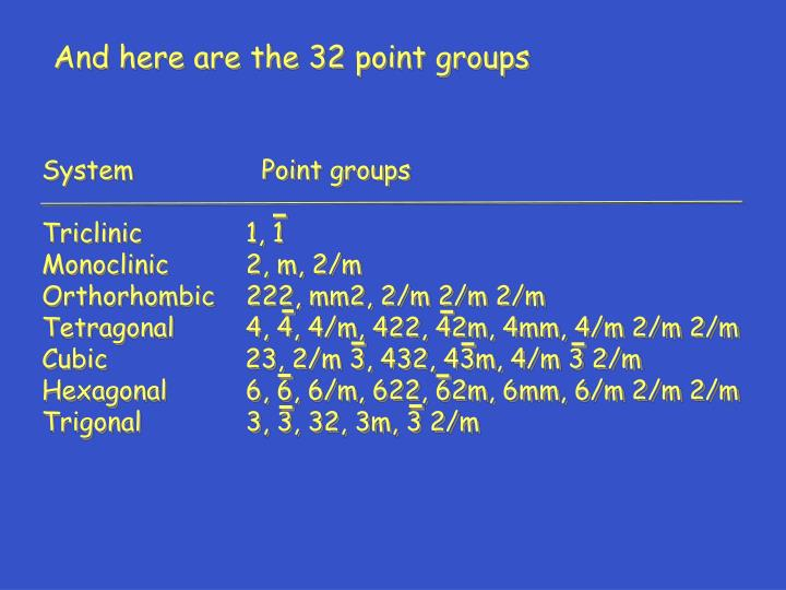 And here are the 32 point groups