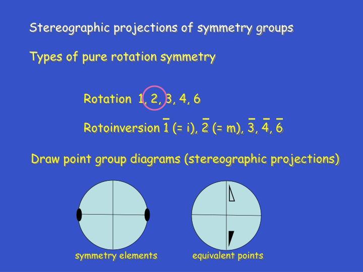 Rotation1, 2, 3, 4, 6