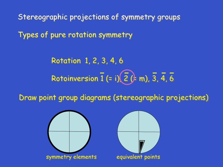 Stereographic projections