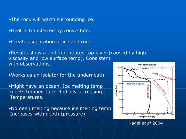 The rock will warm surrounding ice.
