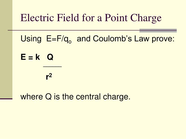 Electric Field for a Point Charge