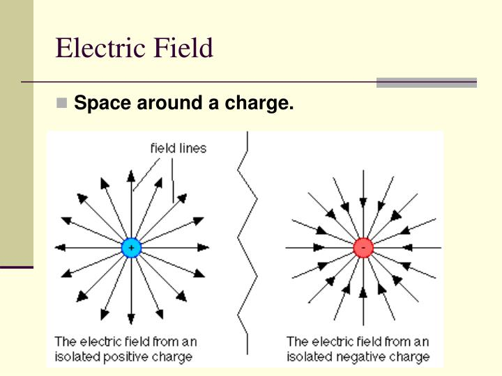 Electric field1