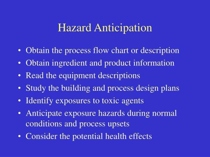Hazard Anticipation