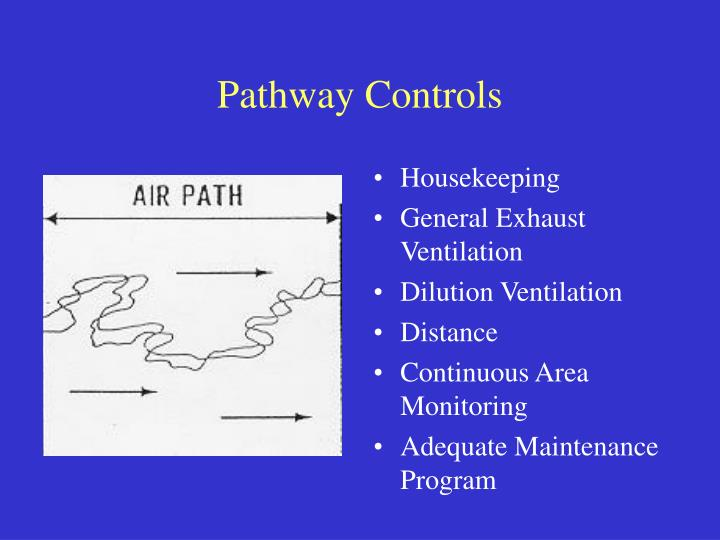 Pathway Controls