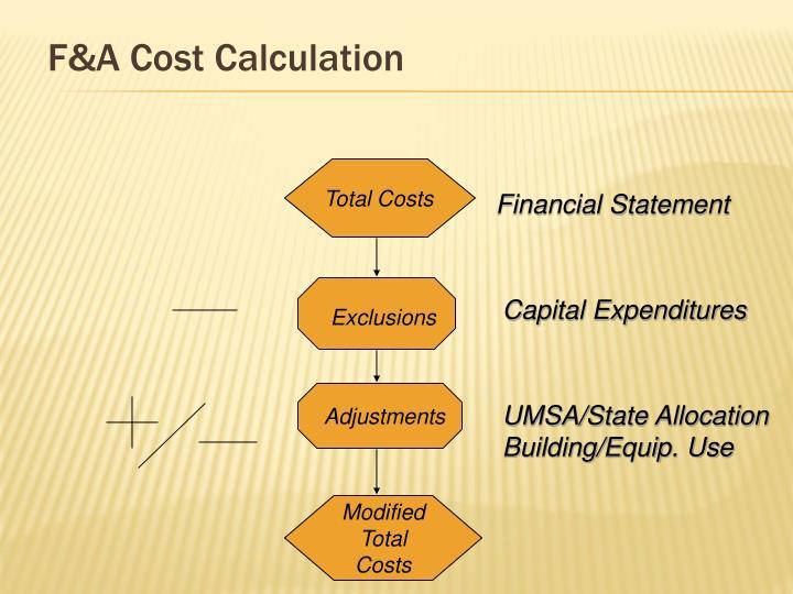 F&A Cost Calculation