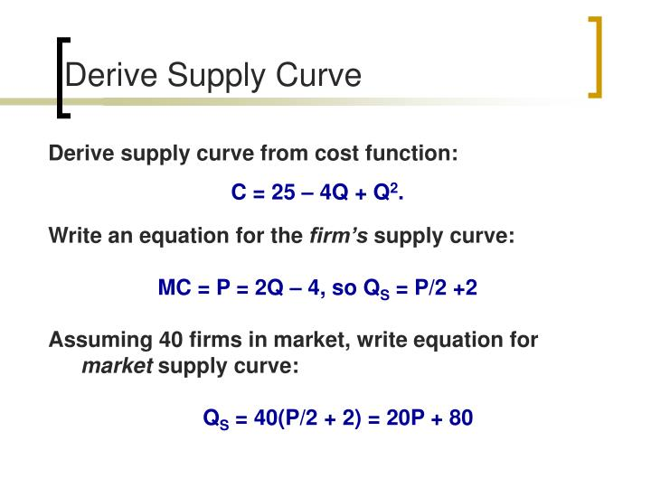 Derive Supply Curve