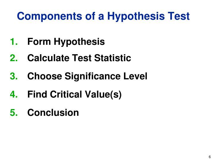 Form Hypothesis