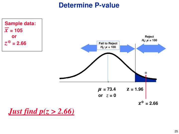 Determine P-value