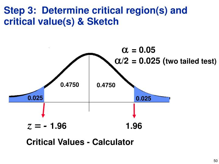 Step 3:  Determine critical region(s) and critical value(s) & Sketch