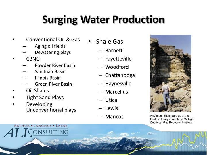 Surging Water Production
