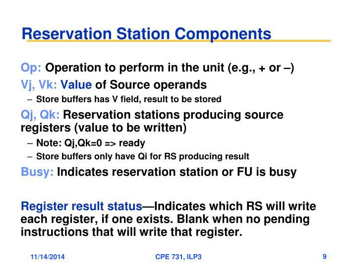Reservation Station Components