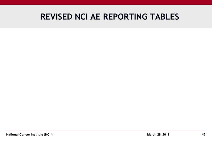 REVISED NCI AE REPORTING TABLES