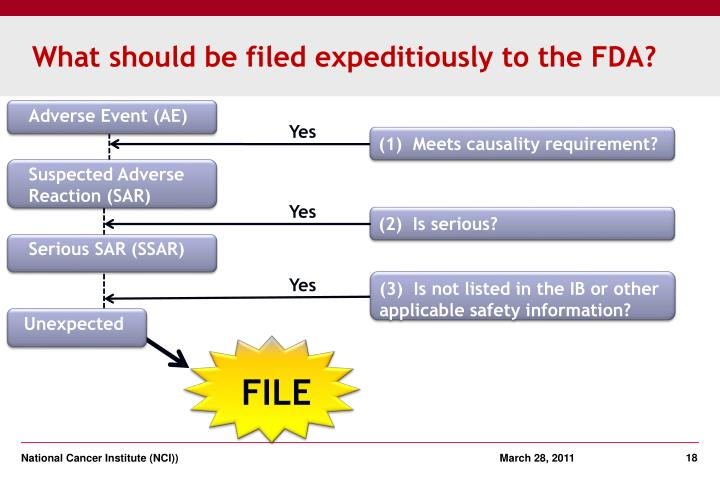 What should be filed expeditiously to the FDA?