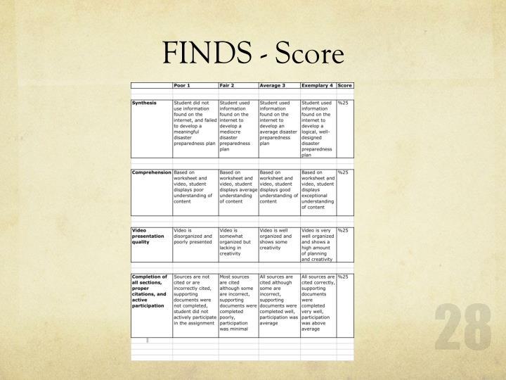 FINDS - Score
